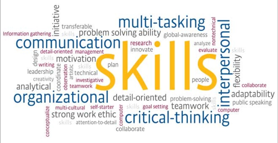 Soft Skills Wordle